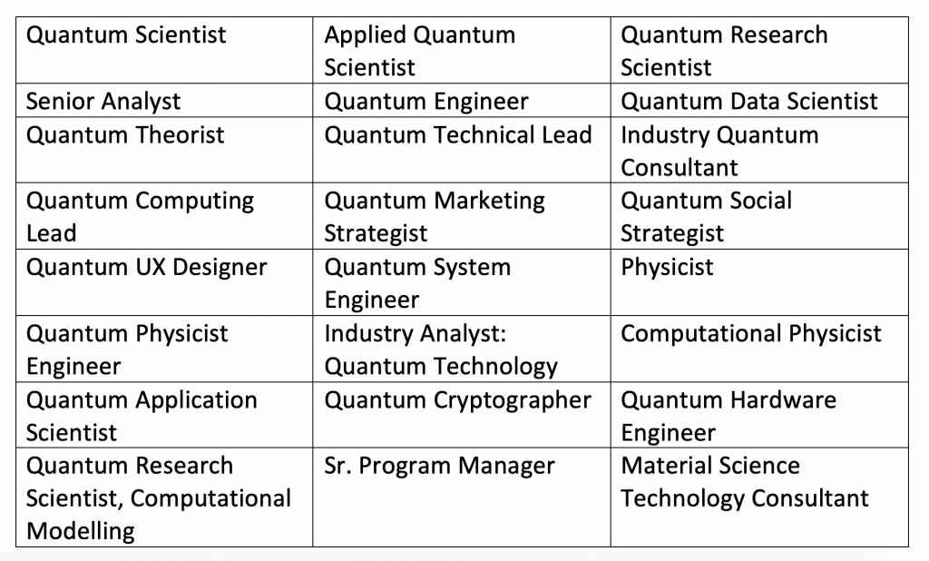 a list of sample job titles presented in grid form