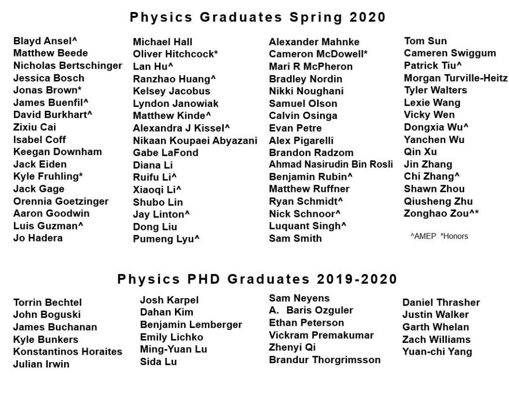 a listing of the graduates