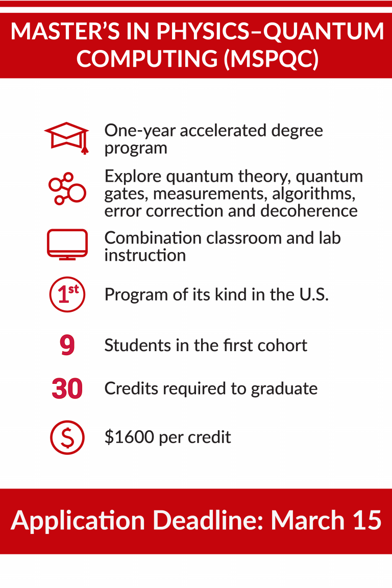 infographic with facts and figures about program