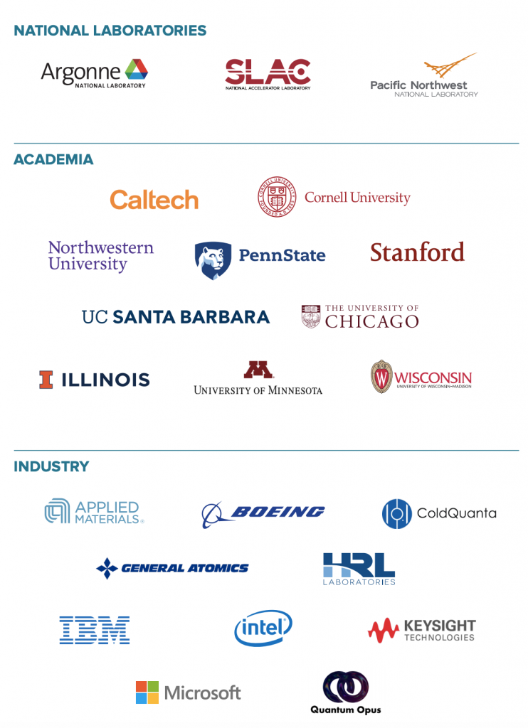 infographic of all q-next partner national labs, universities, and industry