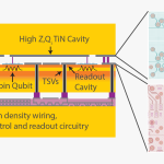 a three-chip sandwich showing the device architecture.